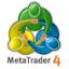 翔博软件-MT4交易平台模版之黄金趋势罗盘