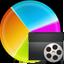 楓葉MPEG4格式轉換器