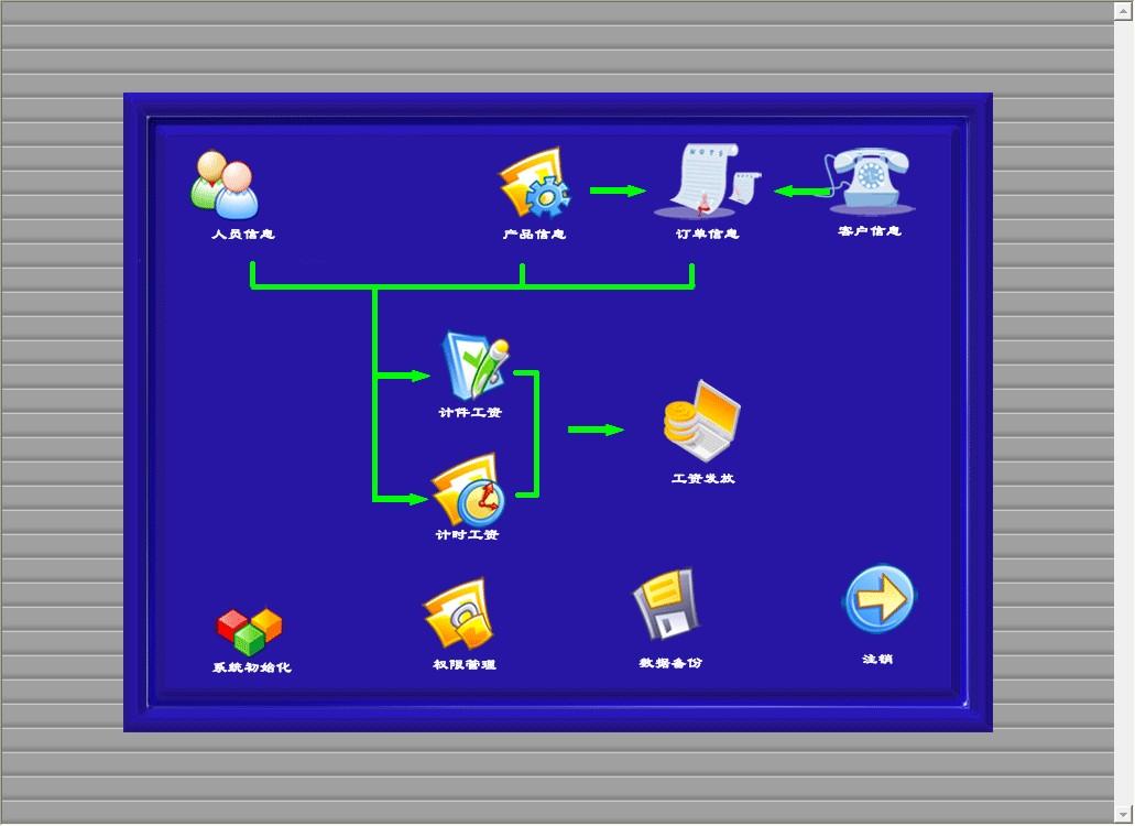 智星计件工资软件