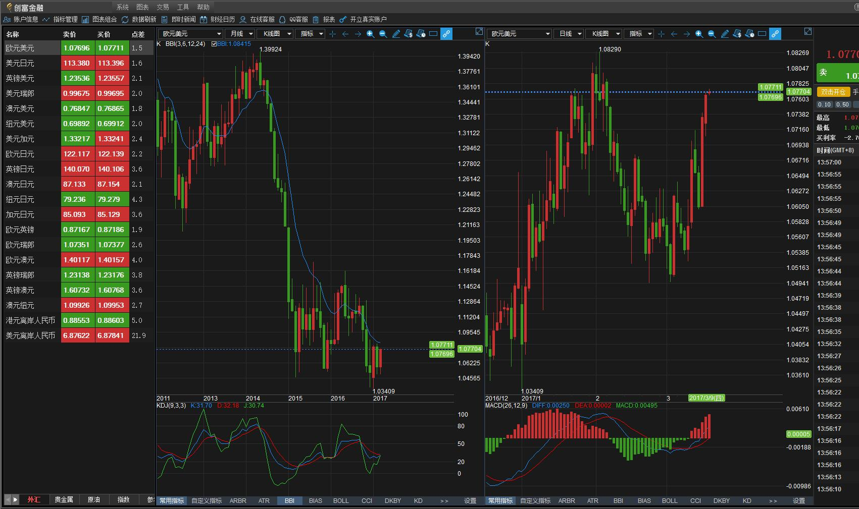 创富金融CFD交易平台截图2