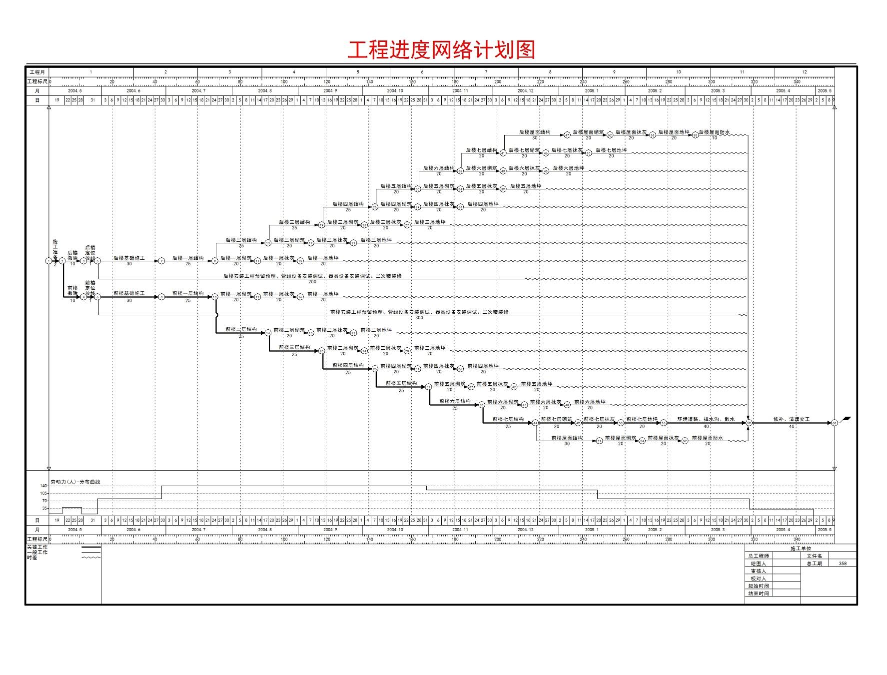 翰文网络图绘制软件截图1