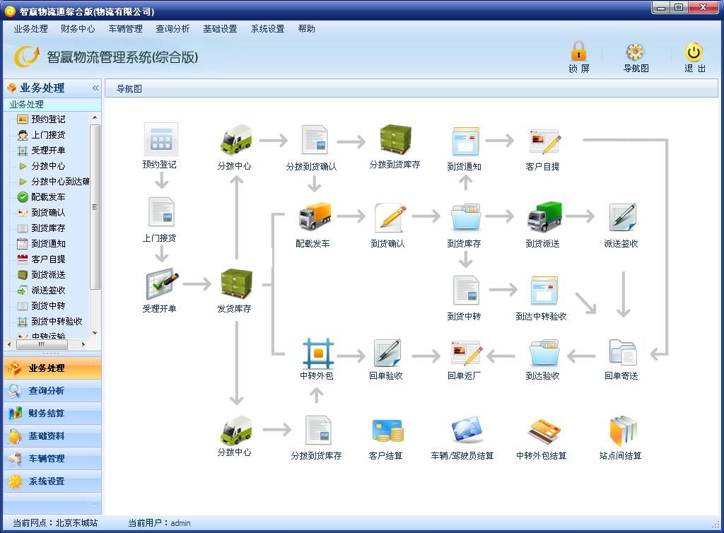 智赢物流管理系统综合版截图1