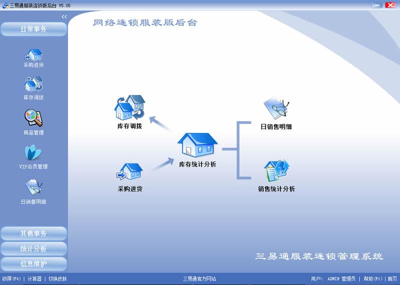三易通服装连锁进销存系统截图1