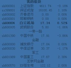蓝光迷你股票截图1