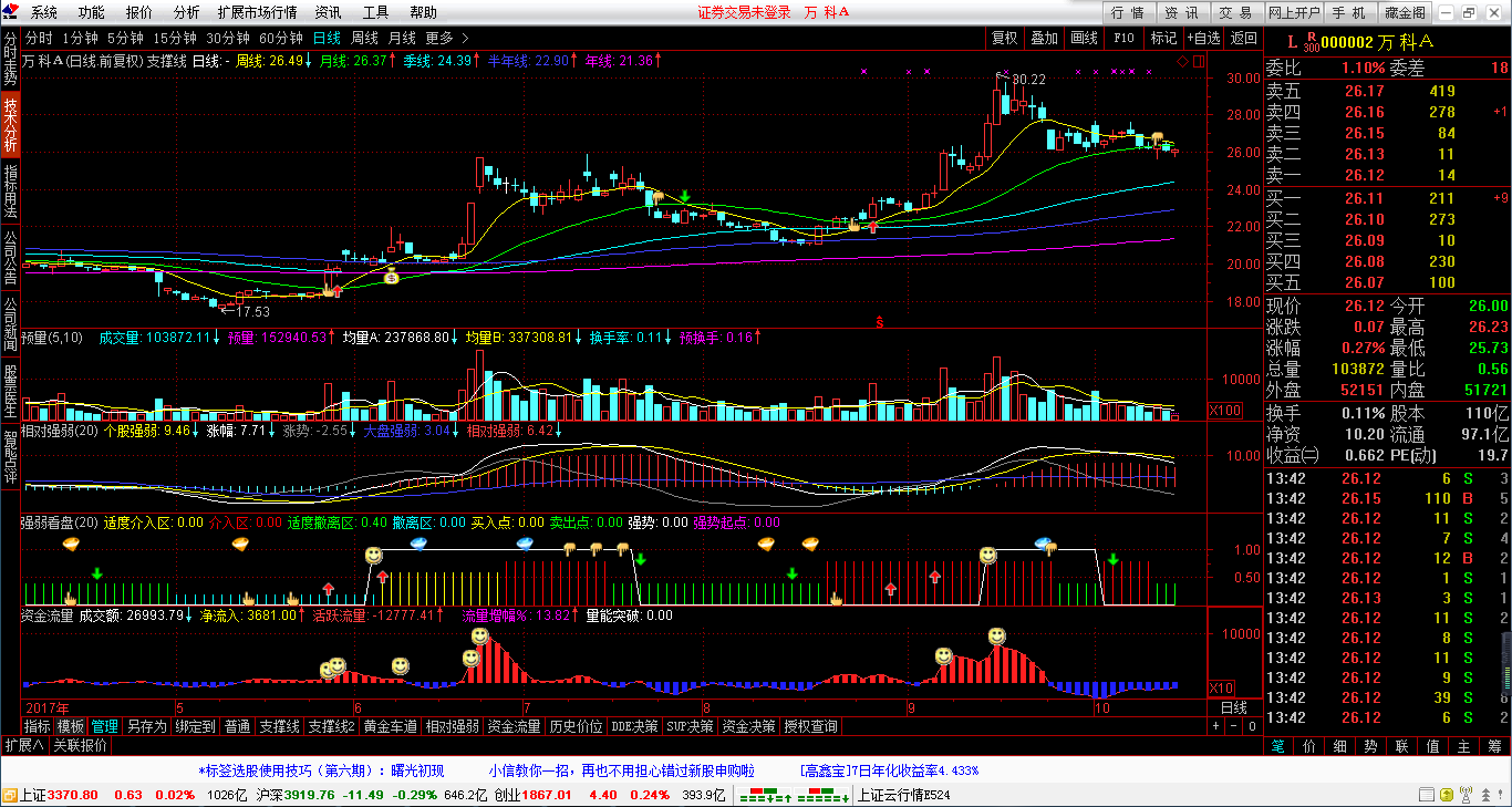 国信证券金太阳专业版分析交易系统截图2