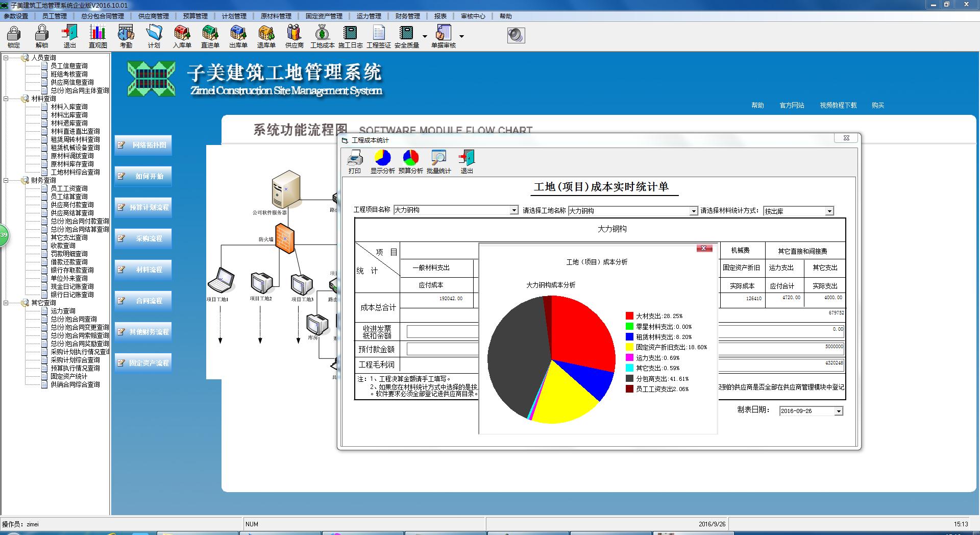 子美建筑工地信息化管理平臺