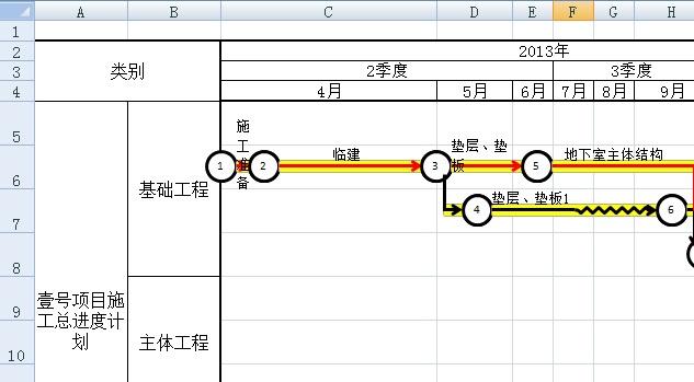 进度计划Excel插件截图2