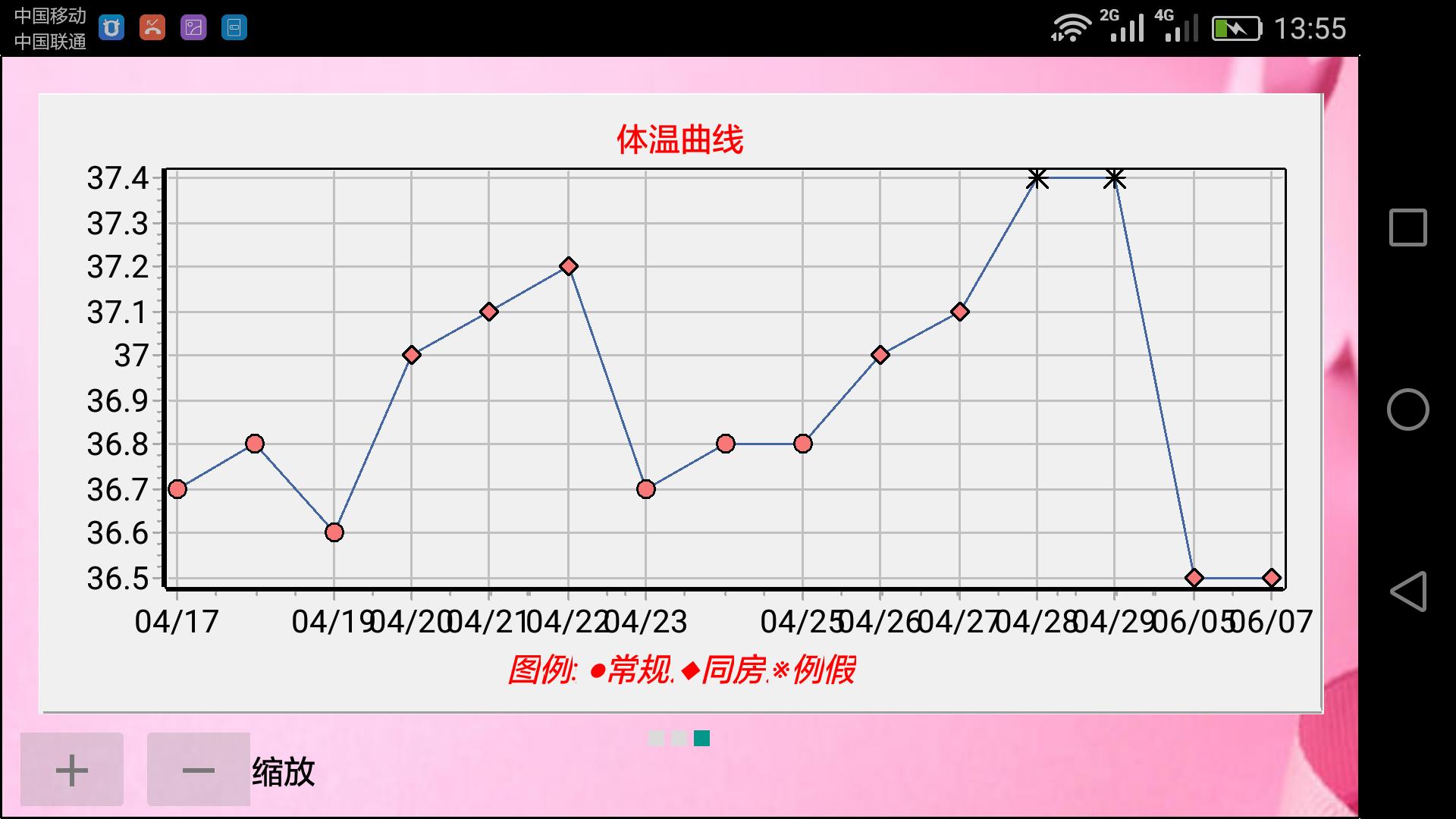 女性体温记录截图5