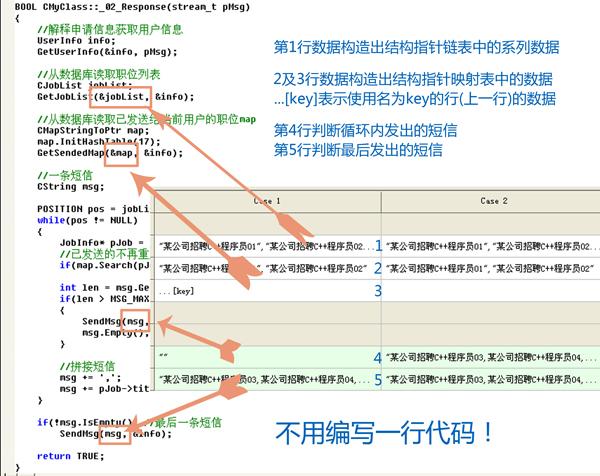 Visual Unit (C/C++单元测试工具)截图1