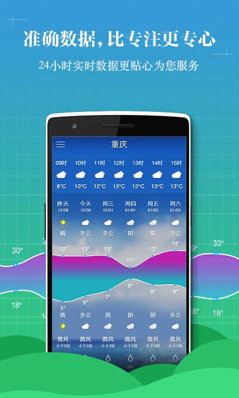中央天气预报截图1