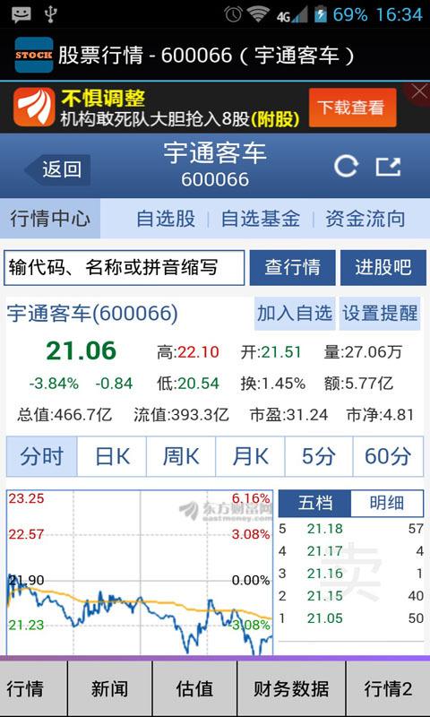 股票行情截图4