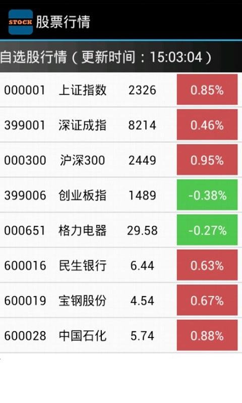 股票行情截图1