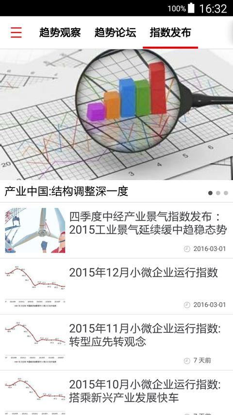 中国经济截图3
