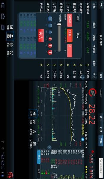 同花顺炒股证券HD截图3