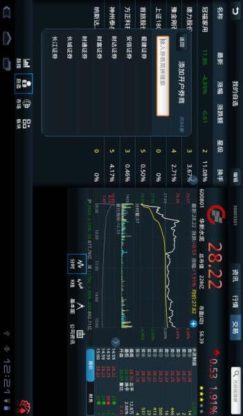 同花顺炒股证券HD截图4