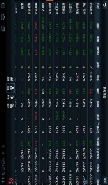 同花顺炒股证券HD截图5