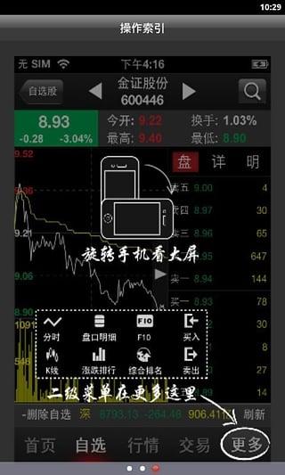 中信建投手机证券通用版截图2