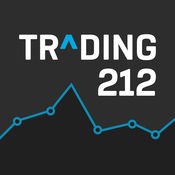 Trading外汇交易212 Forex