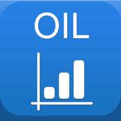 石油和天然气 原油市场