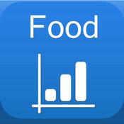 全球食品生产