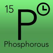 1分钟化学元素周期表