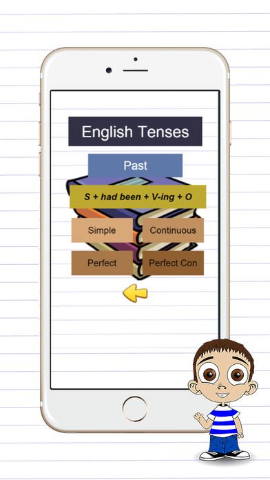学英语时态结构 - 过去,现在和未来截图3