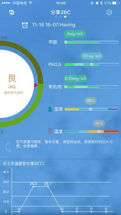 空气质量检测盒子截图1