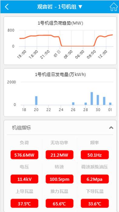 大唐云南公司企业移动平台截图2