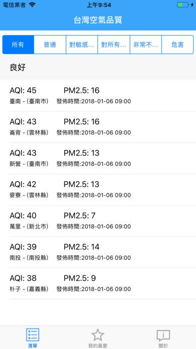 台湾空气品质截图1