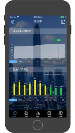深圳空气质量截图2