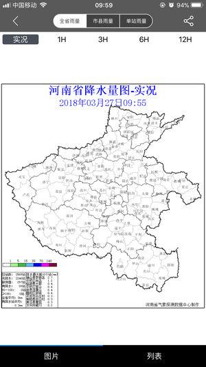 河南气象截图4
