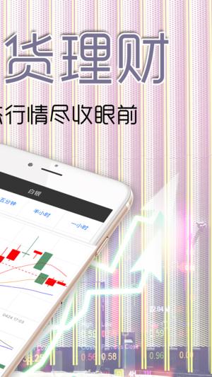 国内期货_全球期货行情软件截图2