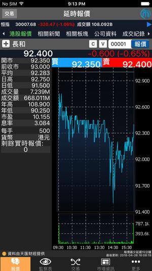 中天证券截图3