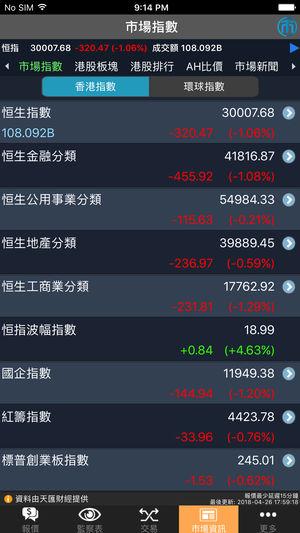 中天证券截图5