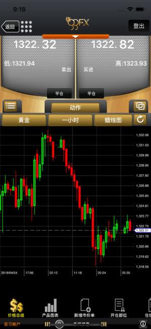 GGFX Trader截图5