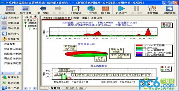 小草网管软件