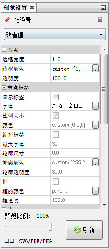 gephi中文版(网络分析工具)截图