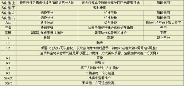 神秘海域2中文版截图
