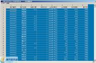 阶梯式电费管理系统