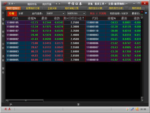 中信证券股票期权交易系统