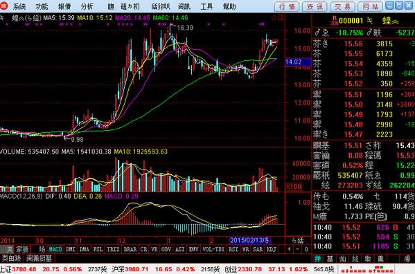 长城证券网上交易系统繁体版