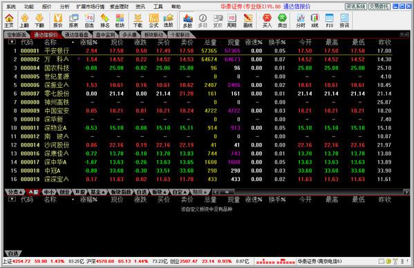华泰证券专业版1截图