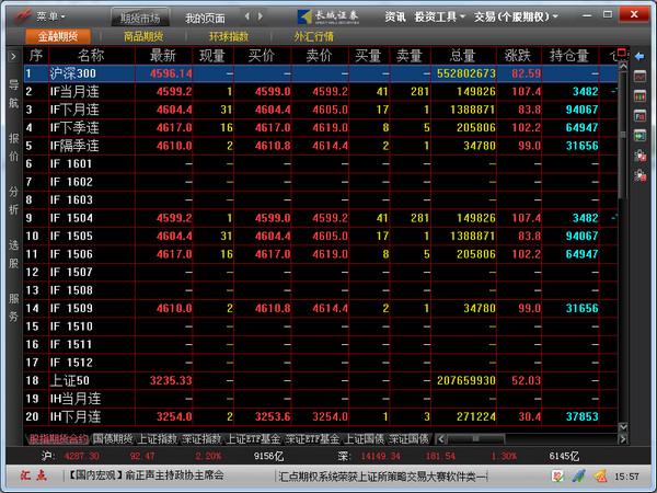 长城证券汇点股票期权专业投资系统