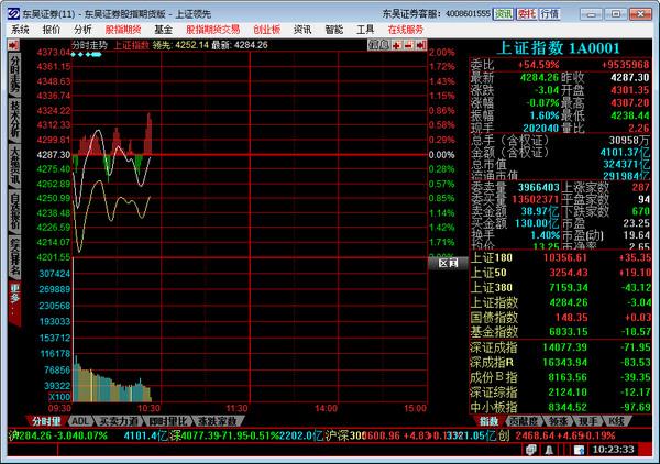 东吴证券股指期货版LOGO