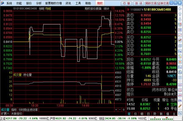 渤海证券个股期权专业版