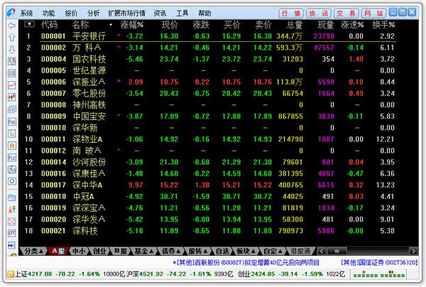 江海证券合一版