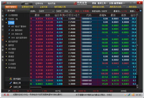 华西证券股票期权投资交易系统