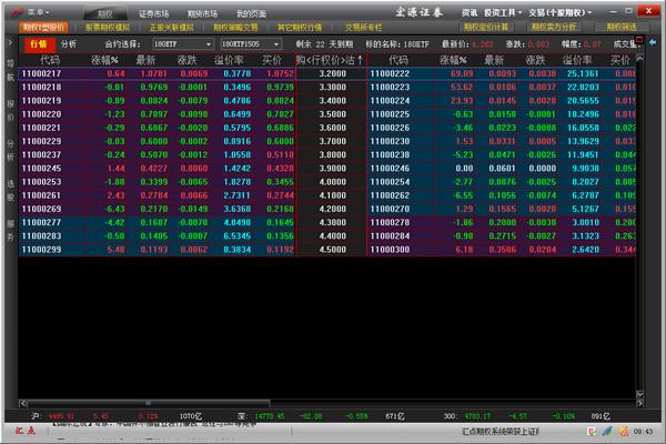 宏源证券汇点个股期权专业投资系统