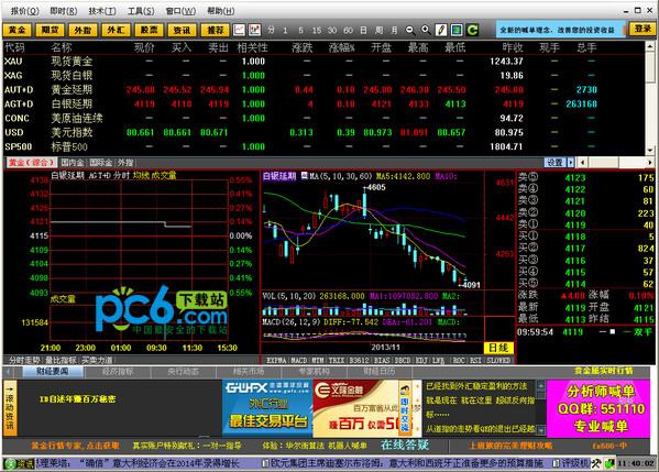 農業銀行易匯通行情分析軟件