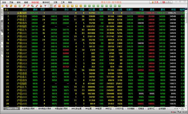 南华期货模拟交易软件